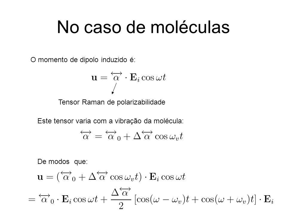 No caso de moléculas O momento de dipolo induzido é: