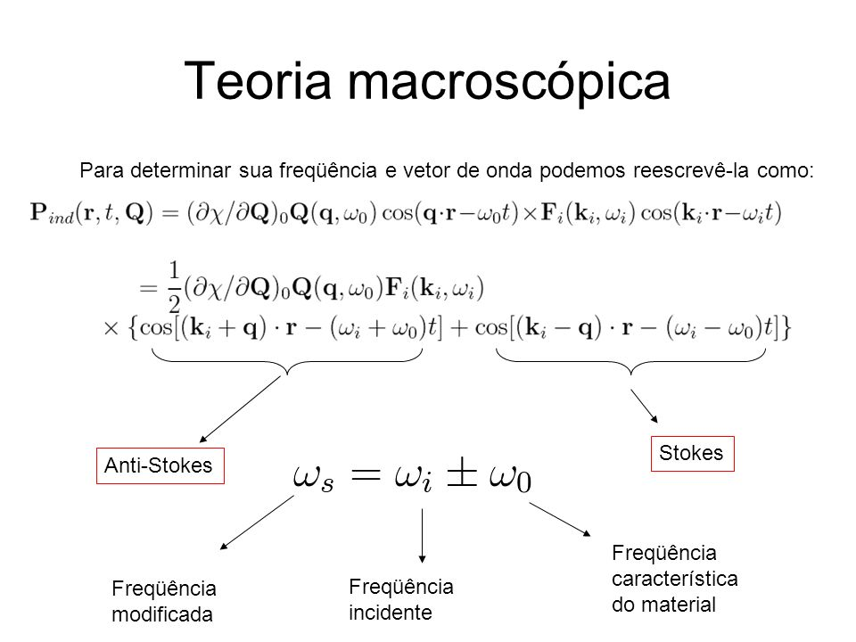 Teoria macroscópica Para determinar sua freqüência e vetor de onda podemos reescrevê-la como: Stokes.