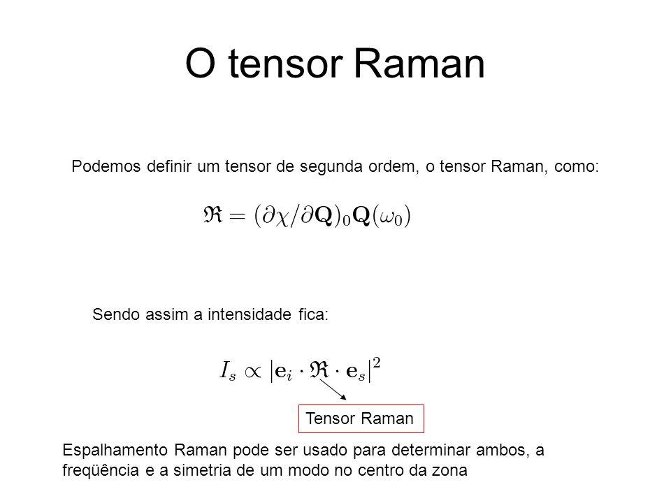 O tensor Raman Podemos definir um tensor de segunda ordem, o tensor Raman, como: Sendo assim a intensidade fica: