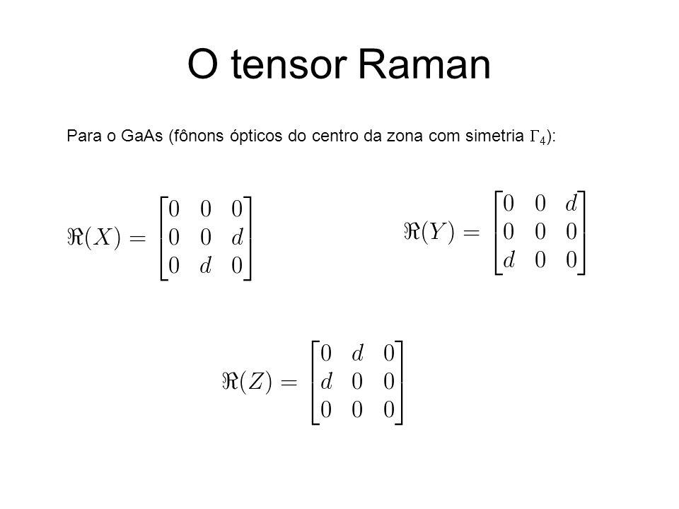 O tensor Raman Para o GaAs (fônons ópticos do centro da zona com simetria G4):