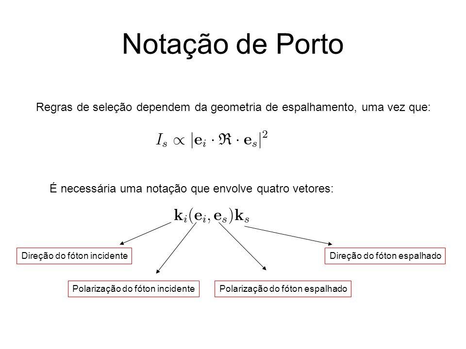 Notação de Porto Regras de seleção dependem da geometria de espalhamento, uma vez que: É necessária uma notação que envolve quatro vetores: