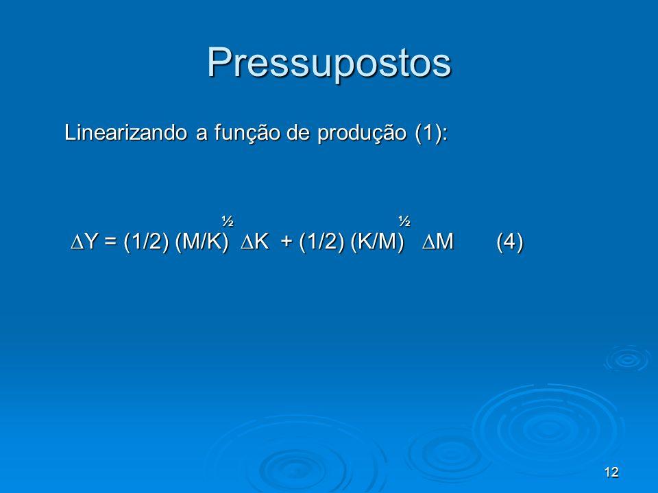 Pressupostos Linearizando a função de produção (1): ½ ½