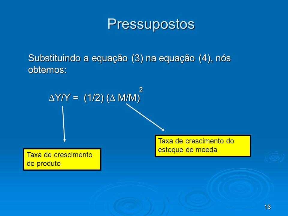 Pressupostos Substituindo a equação (3) na equação (4), nós obtemos: 2