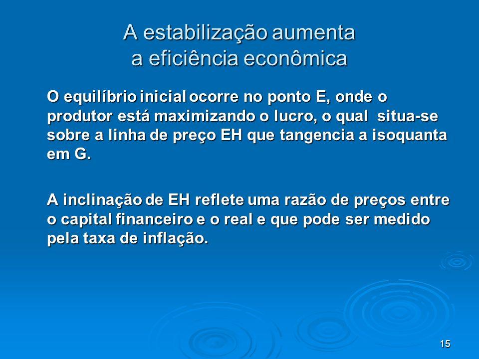 A estabilização aumenta a eficiência econômica