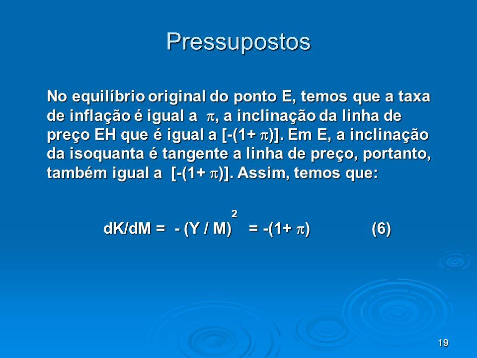 dK/dM = - (Y / M) = -(1+ ) (6)