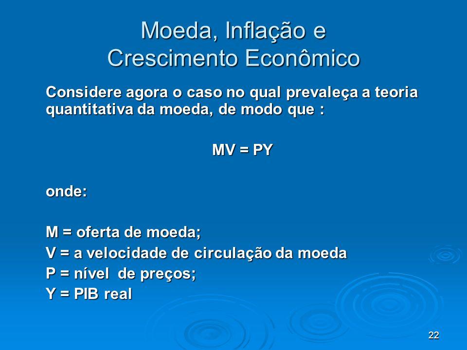 Moeda, Inflação e Crescimento Econômico