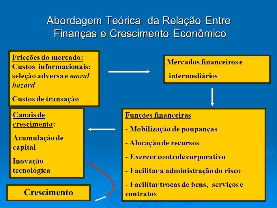 Abordagem Teórica da Relação Entre Finanças e Crescimento Econômico