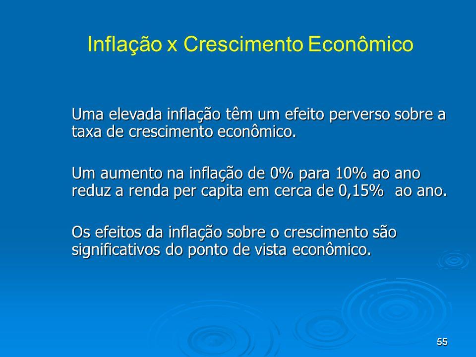 Inflação x Crescimento Econômico