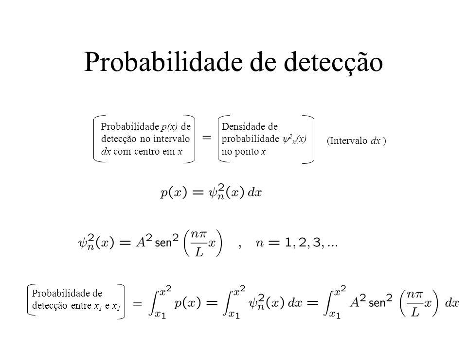 Probabilidade de detecção