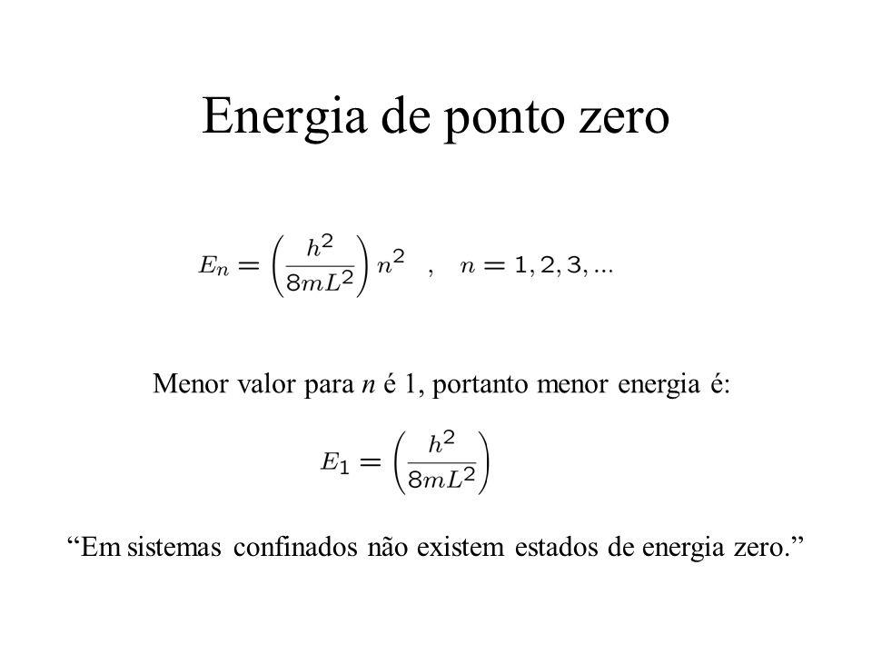 Energia de ponto zero Menor valor para n é 1, portanto menor energia é: Em sistemas confinados não existem estados de energia zero.