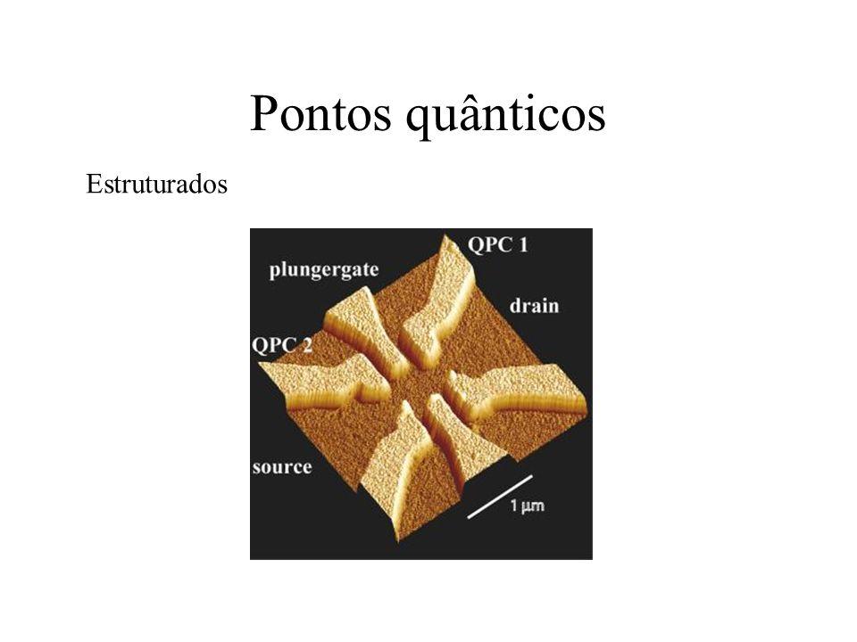 Pontos quânticos Estruturados