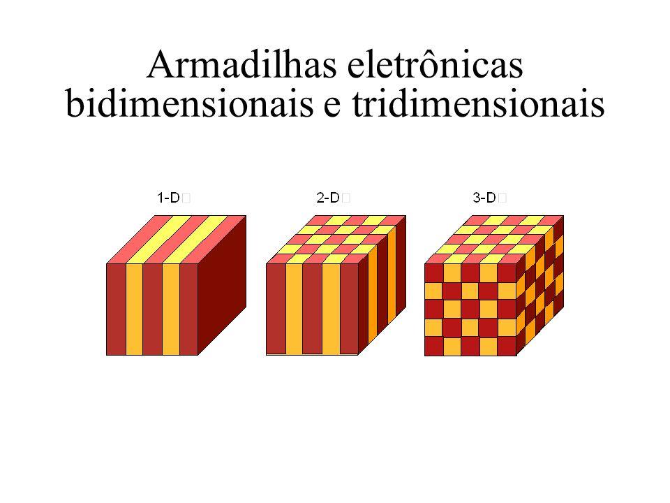 Armadilhas eletrônicas bidimensionais e tridimensionais
