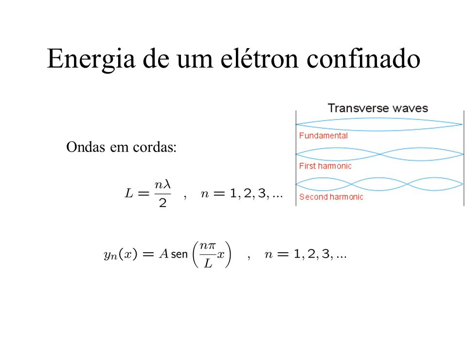 Energia de um elétron confinado