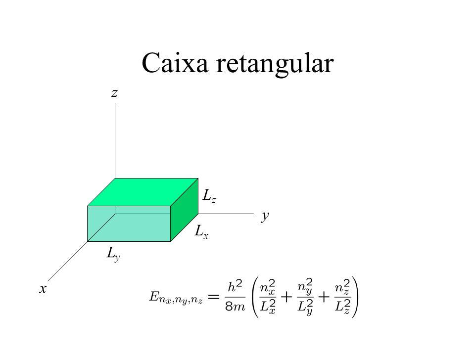 Caixa retangular x y z Ly Lx Lz