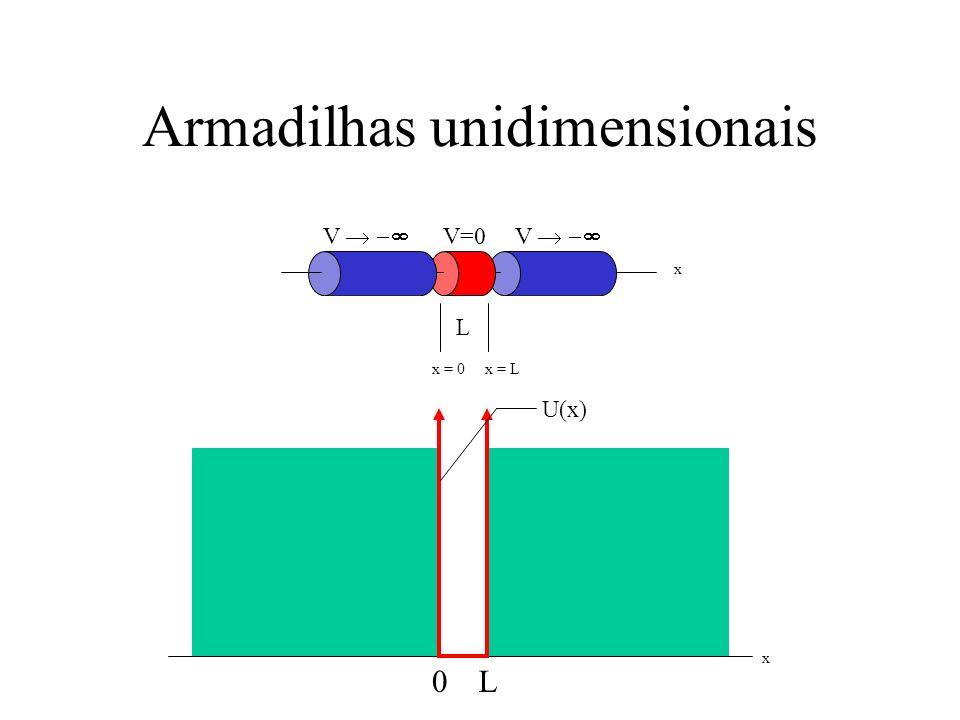 Armadilhas unidimensionais