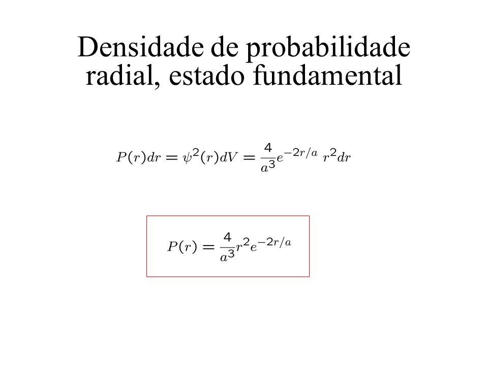 Densidade de probabilidade radial, estado fundamental