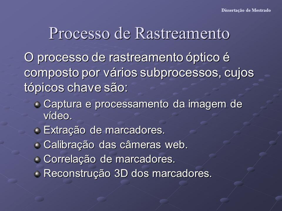 Processo de Rastreamento