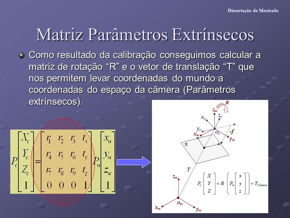 Matriz Parâmetros Extrínsecos