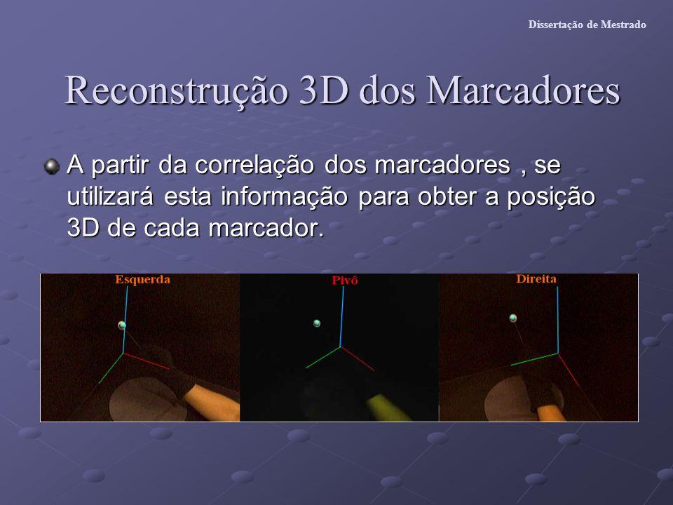 Reconstrução 3D dos Marcadores