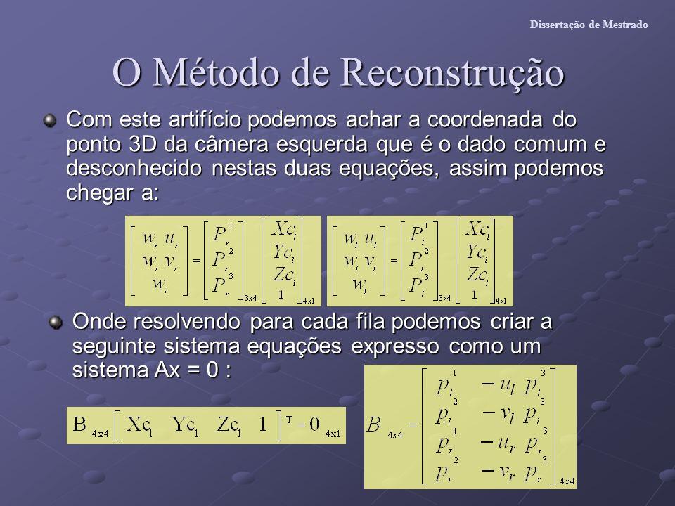 O Método de Reconstrução