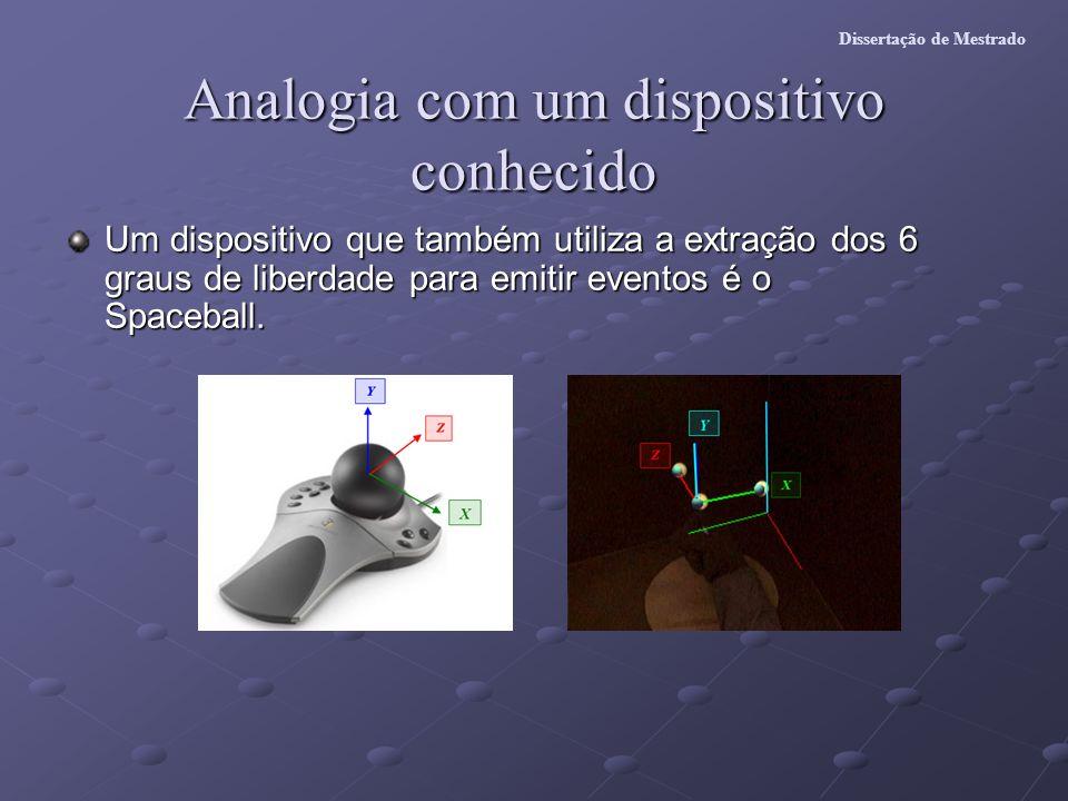 Analogia com um dispositivo conhecido