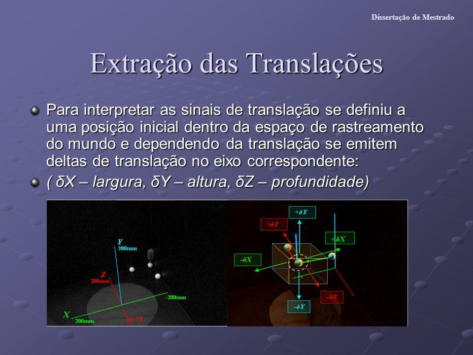 Extração das Translações