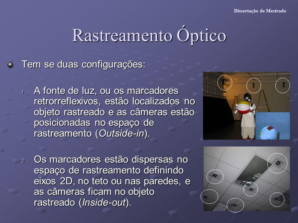 Rastreamento Óptico Tem se duas configurações: