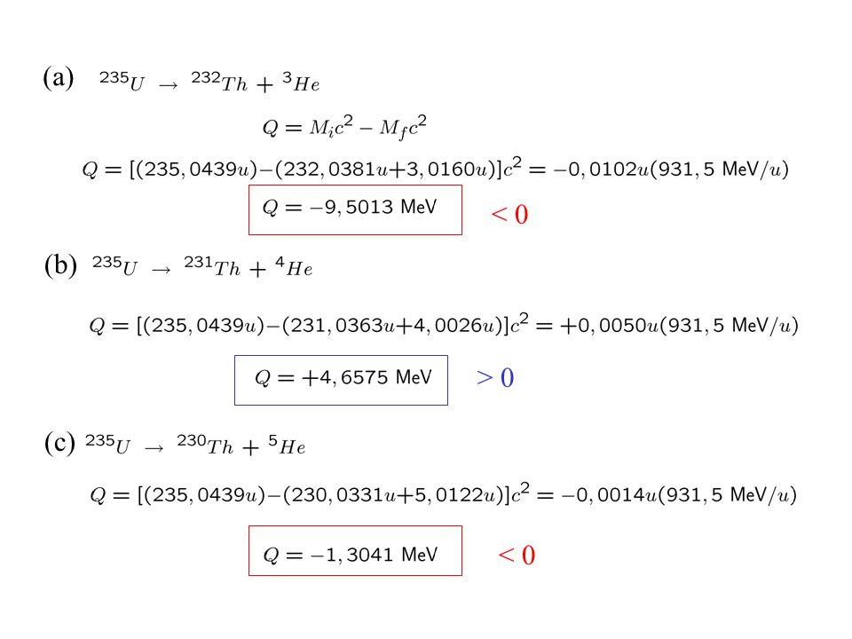 (a) < 0 (b) > 0 (c) < 0