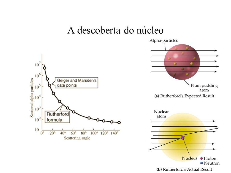 A descoberta do núcleo