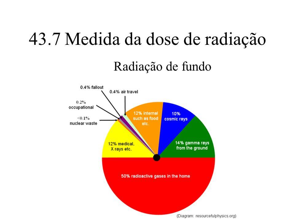 43.7 Medida da dose de radiação