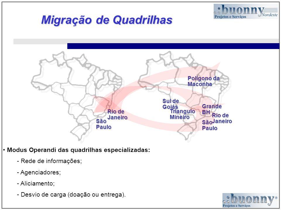 Migração de Quadrilhas