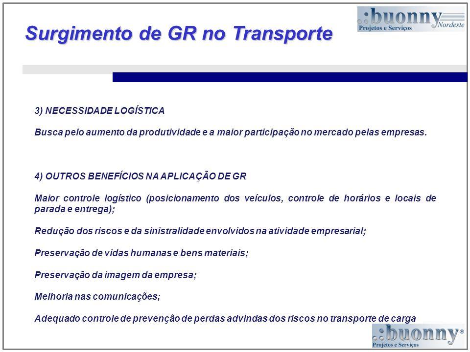 Surgimento de GR no Transporte
