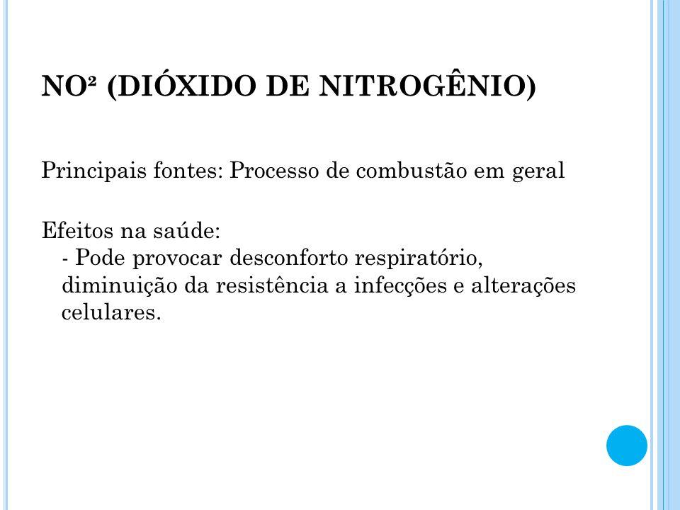 NO² (DIÓXIDO DE NITROGÊNIO)