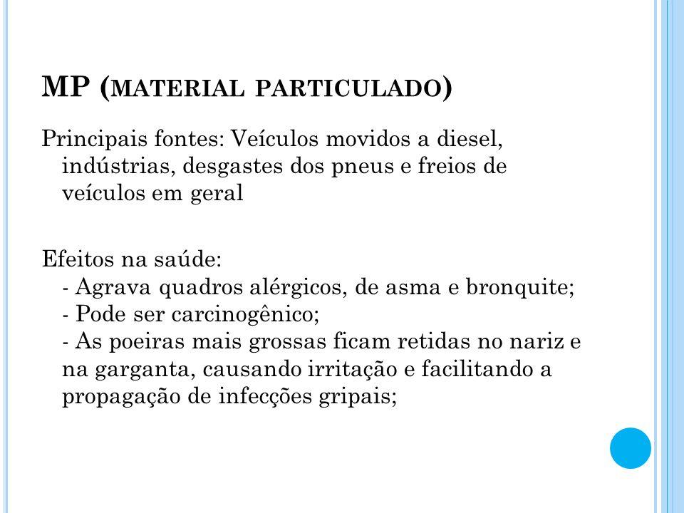 MP (material particulado)