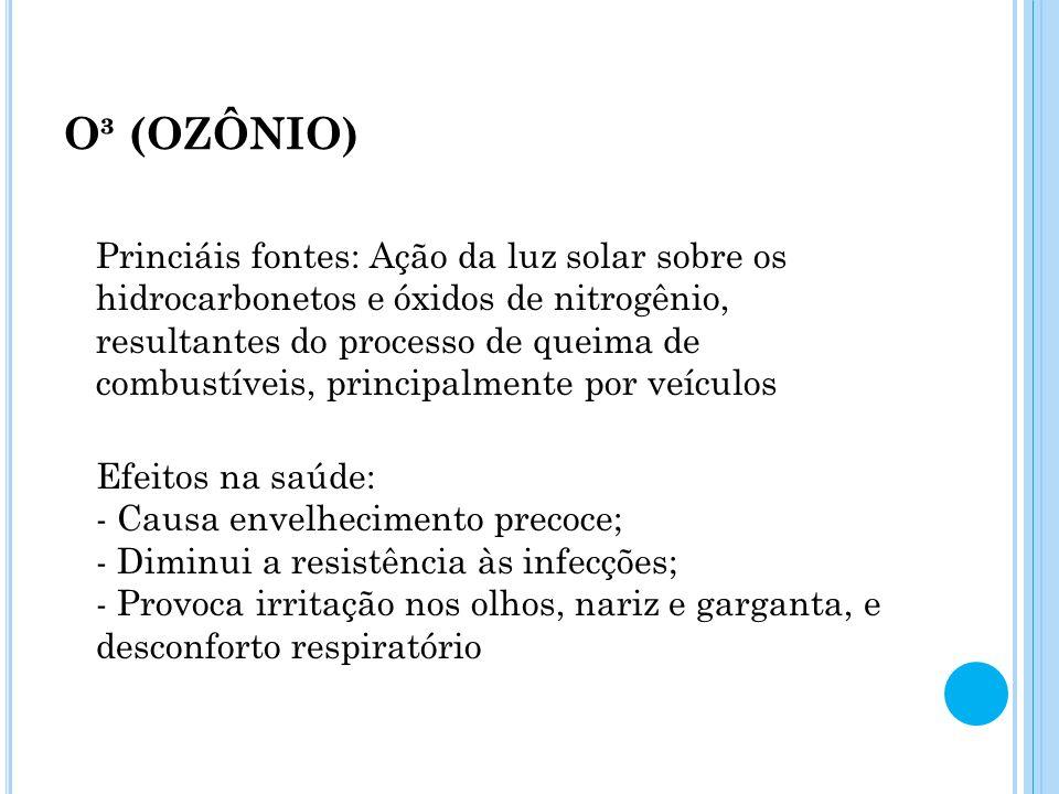 O³ (OZÔNIO)
