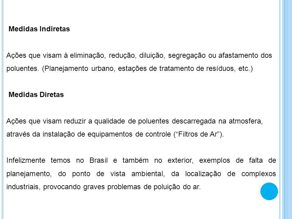 Medidas IndiretasAções que visam à eliminação, redução, diluição, segregação ou afastamento dos.