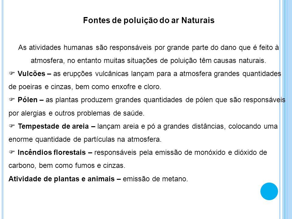Fontes de poluição do ar Naturais