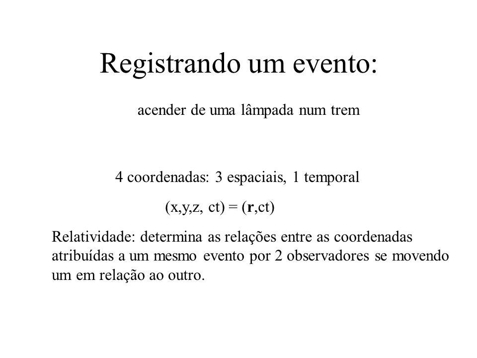 Registrando um evento: