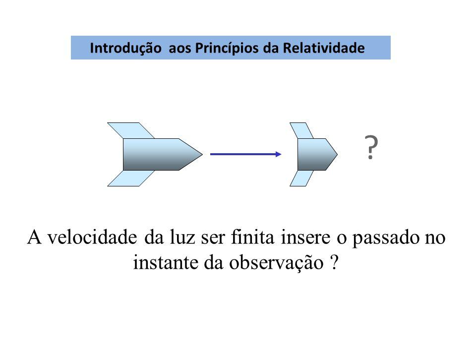 Introdução aos Princípios da Relatividade