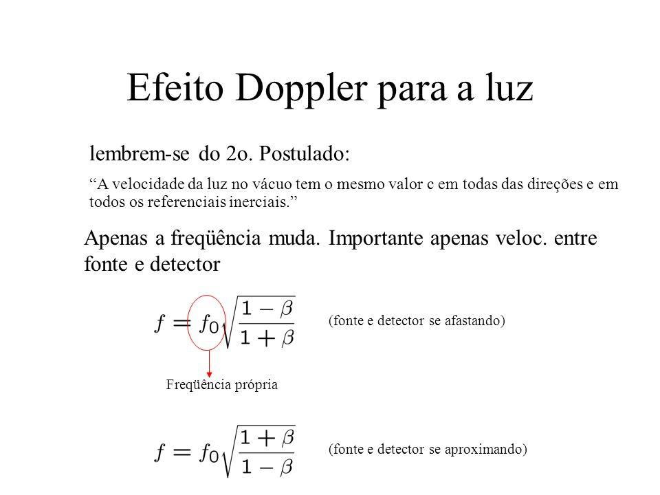 Efeito Doppler para a luz
