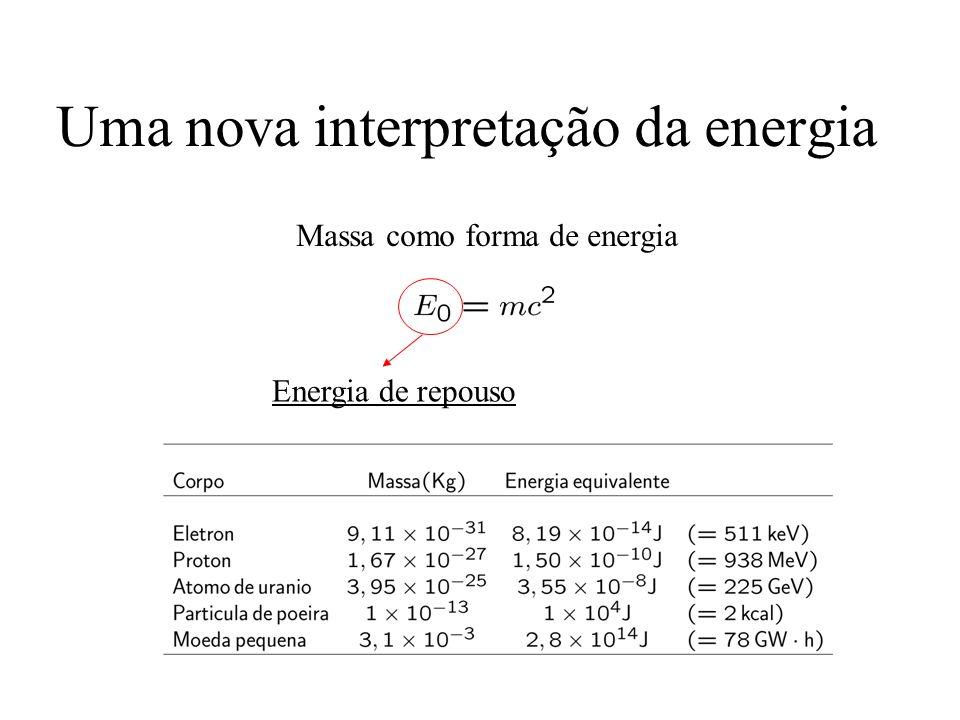 Uma nova interpretação da energia