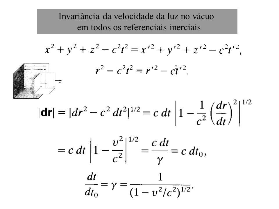 Invariância da velocidade da luz no vácuo