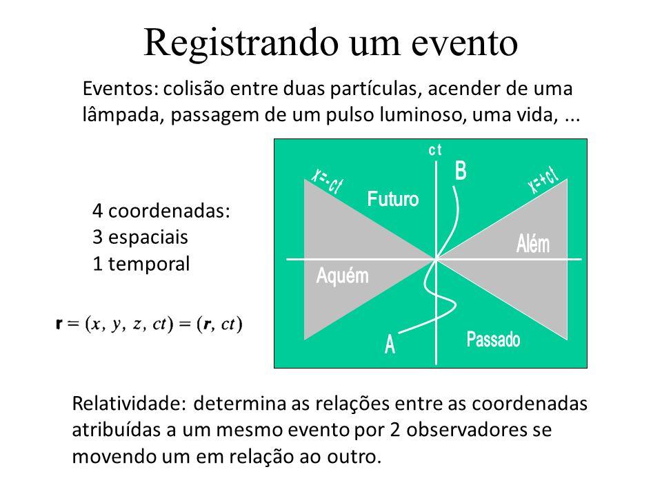 Registrando um evento Eventos: colisão entre duas partículas, acender de uma lâmpada, passagem de um pulso luminoso, uma vida, ...