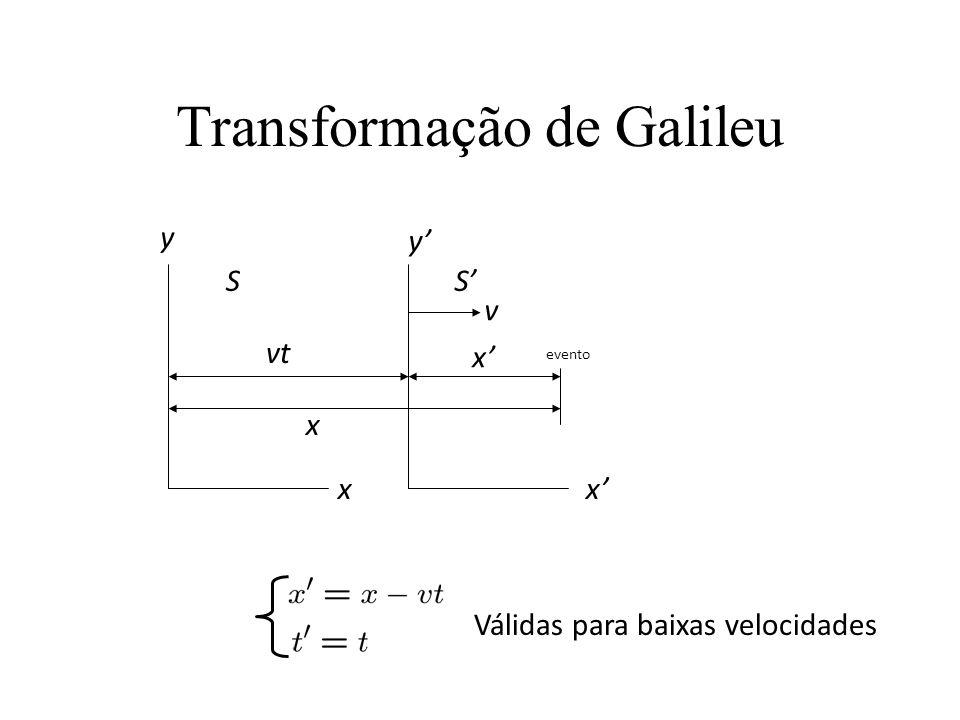 Transformação de Galileu