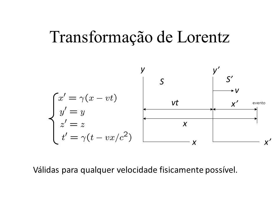 Transformação de Lorentz