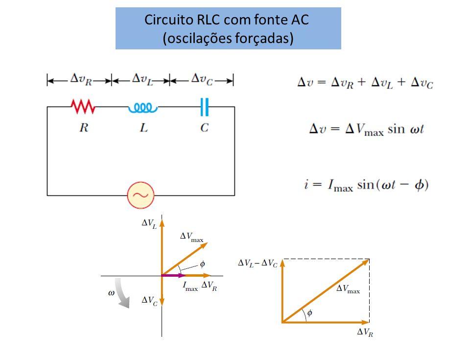 Circuito RLC com fonte AC (oscilações forçadas)