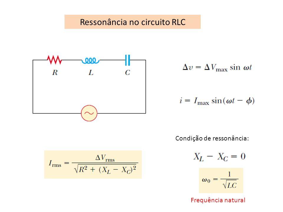 Ressonância no circuito RLC