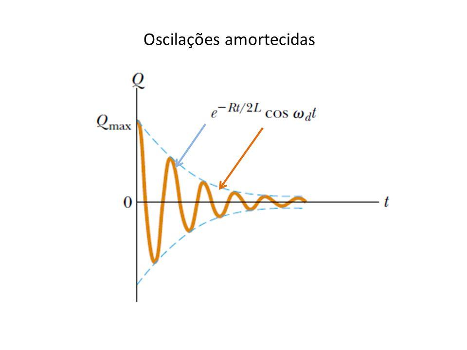 Oscilações amortecidas
