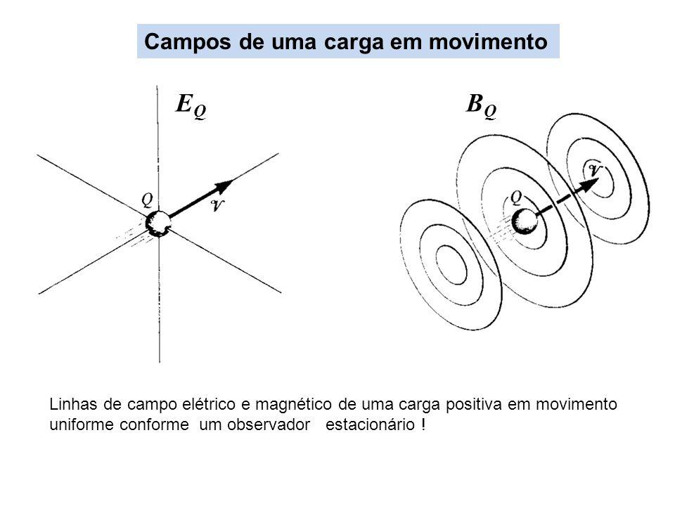 EQ BQ Campos de uma carga em movimento