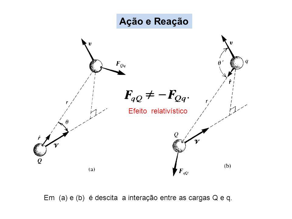 Ação e Reação Efeito relativístico